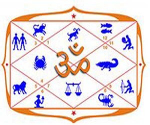 Love Marriage Prediction Indian Astrology